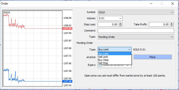 Penting ke Pending Order (PO) dalam Trading ni?