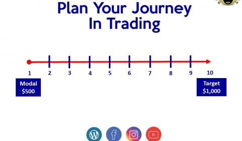 Bagaimana Merancang Perjalanan Trading Anda?