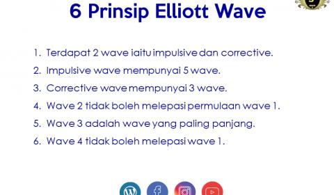 Teori Elliott Wave Membantu Memahami Pergerakan Pasaran